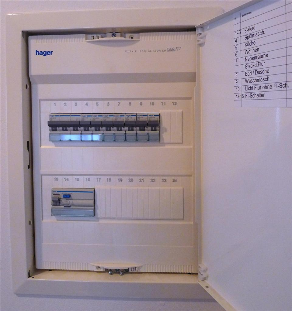 Home Energy Monitoring System Old Fuse Boxes Range Electrical Utility Box